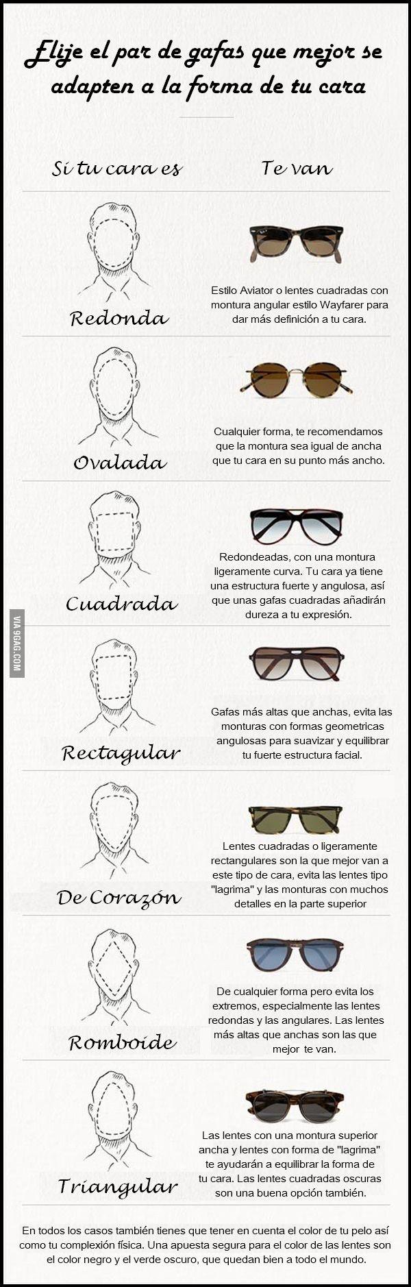 Caras y Gafas
